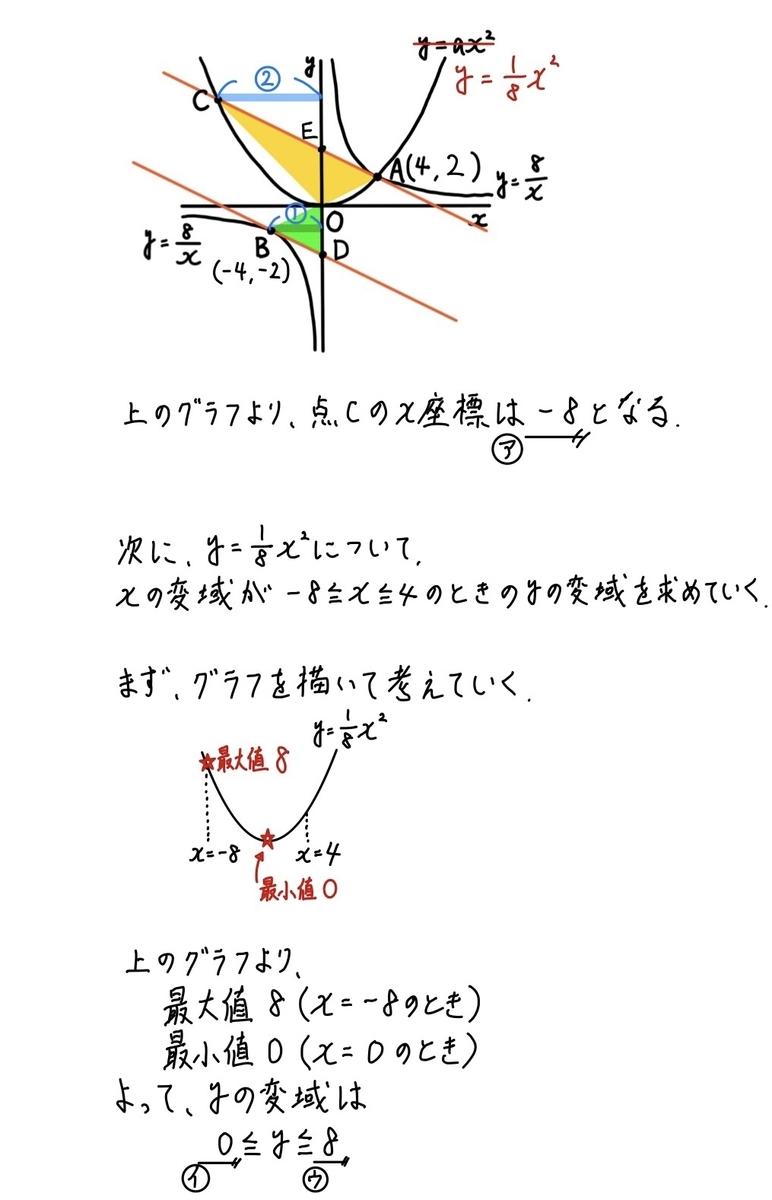 2021兵庫公立数学4_2