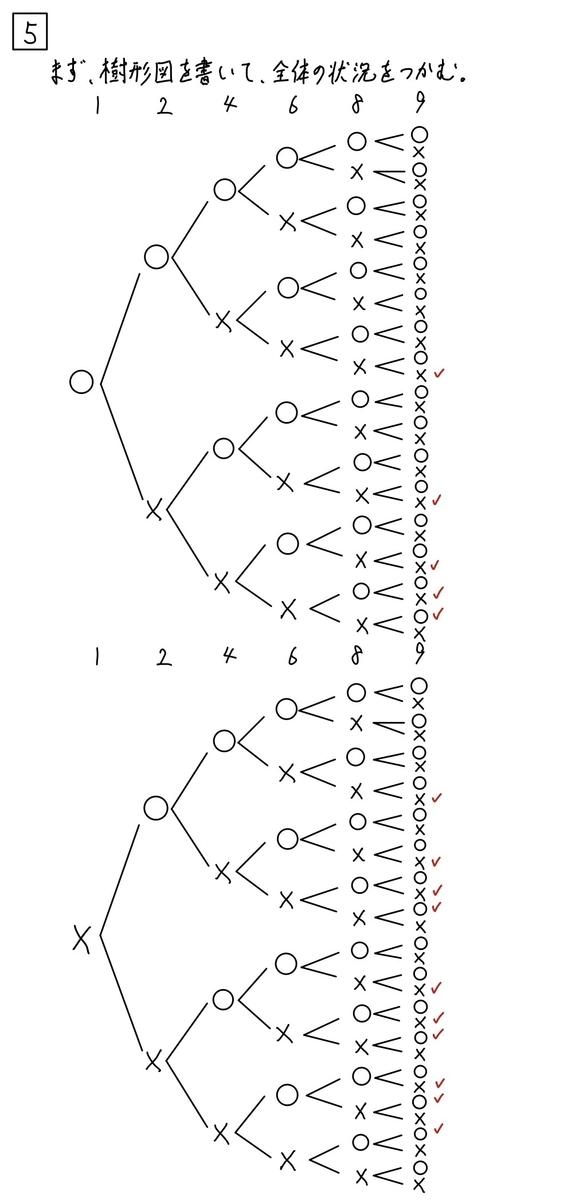 2021兵庫公立数学5