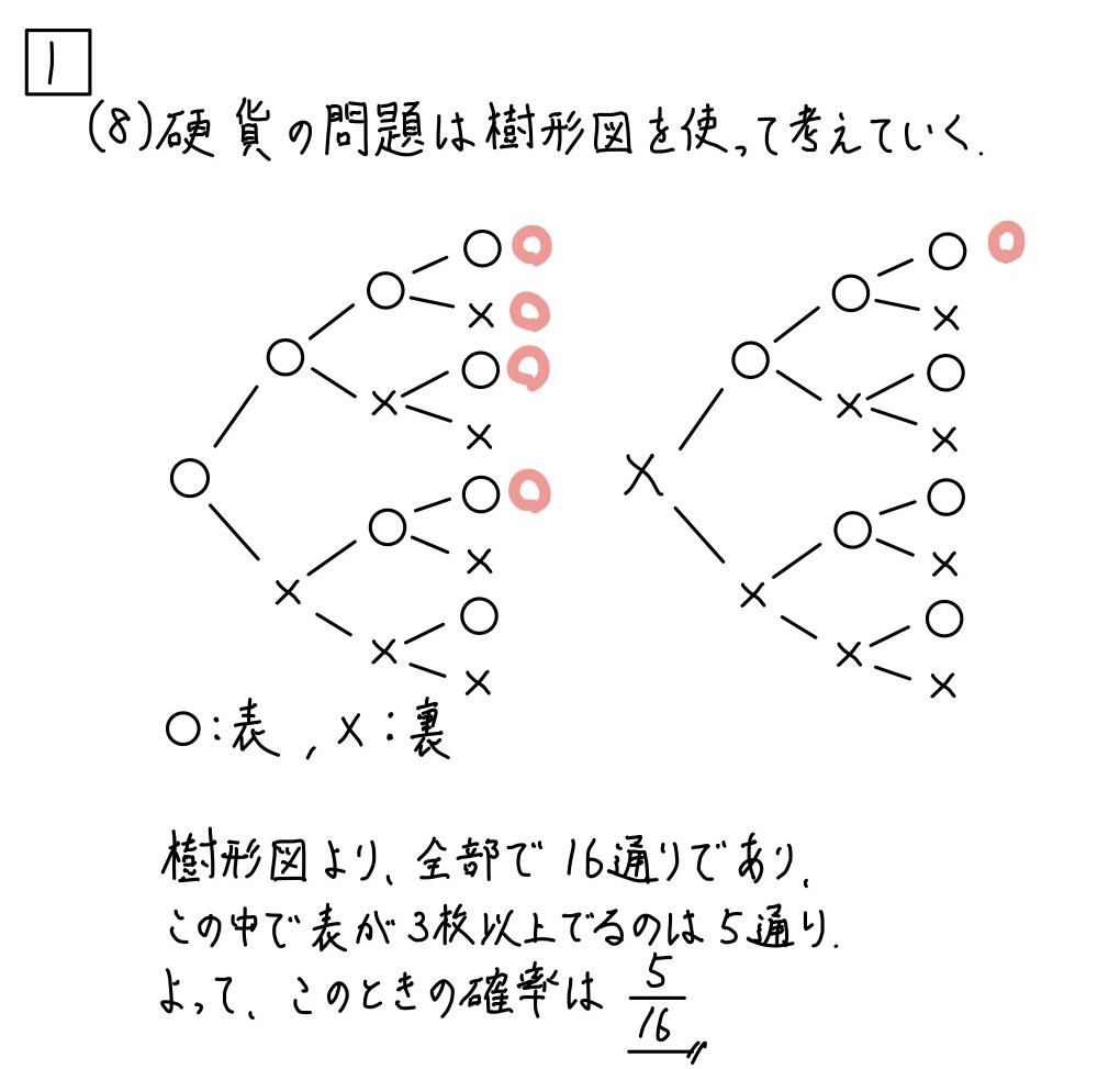 2021kyotomath1_8