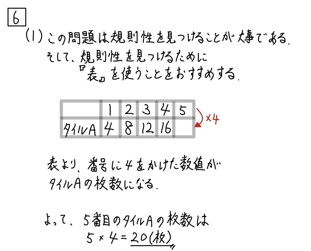 2021kyotomath6_1