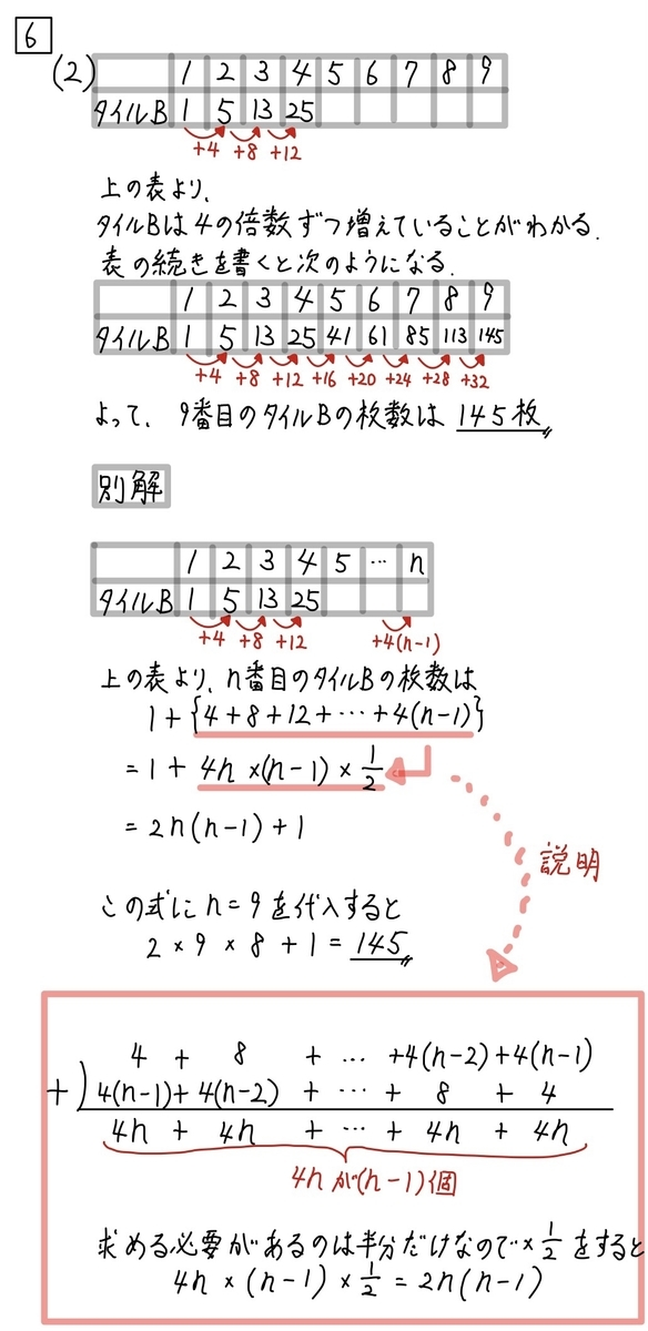 2021kyotomath6_2