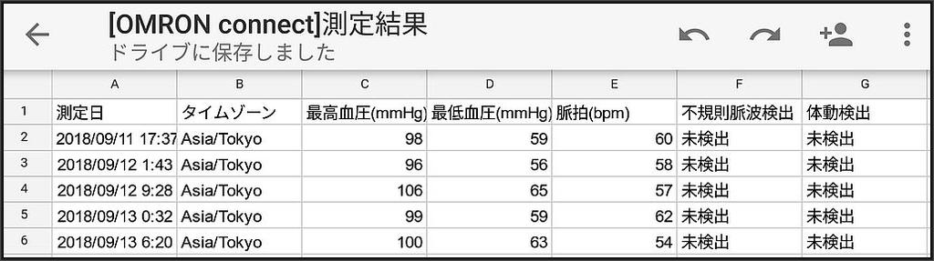 測定データCSV出力