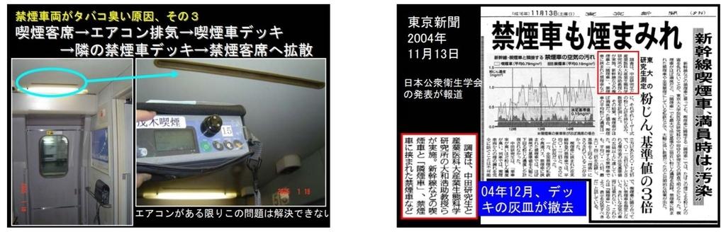 新幹線禁煙車両から高濃度のタバコ成分検出された