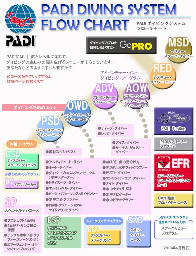 f:id:jumi-yamamoto81:20170312190620p:plain
