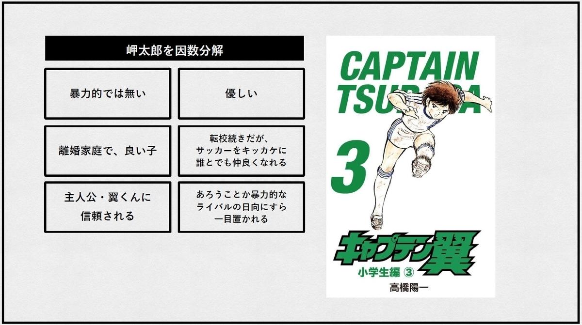f:id:jump_manga_school:20201027104706j:plain