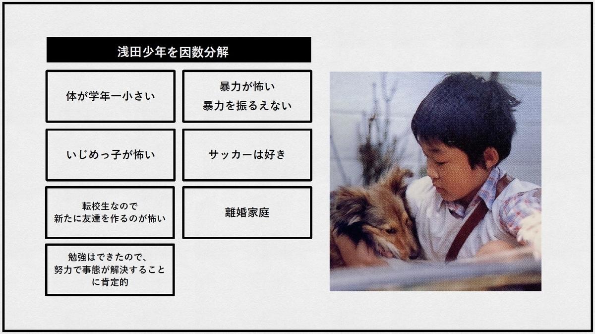 f:id:jump_manga_school:20201027104727j:plain