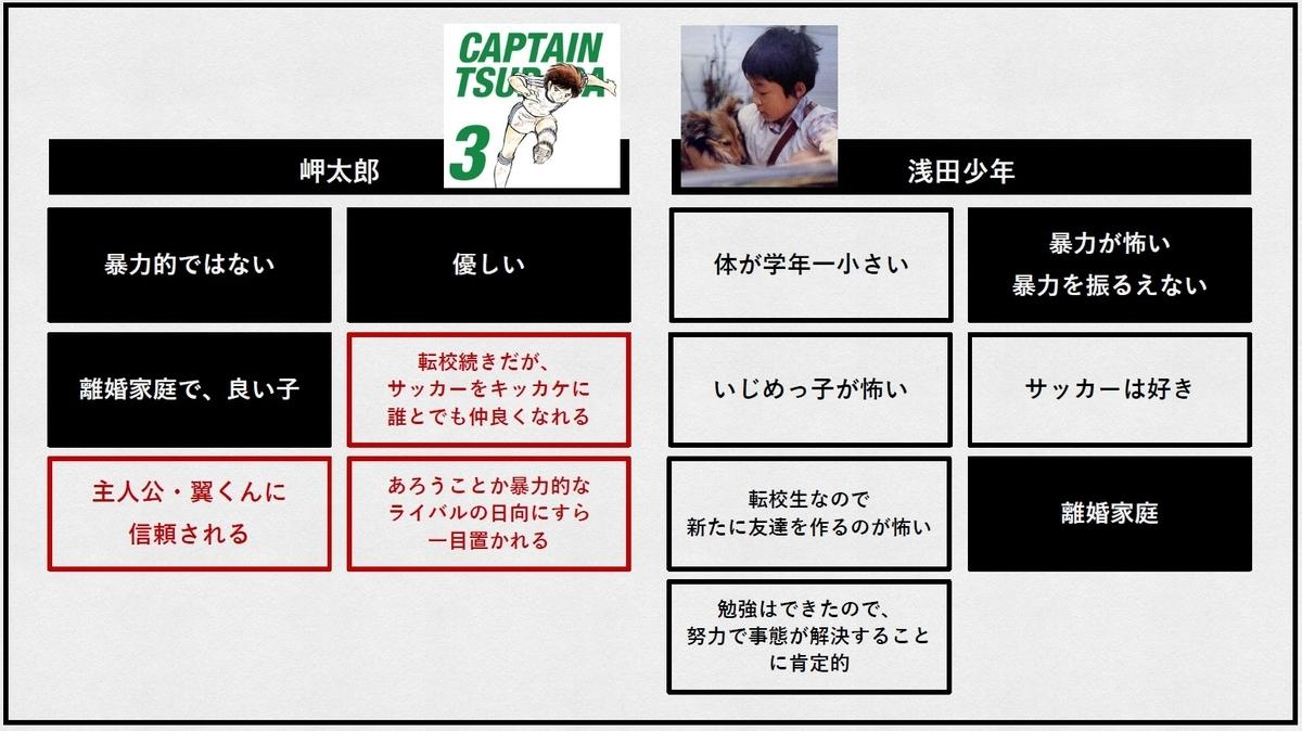 f:id:jump_manga_school:20201027104800j:plain