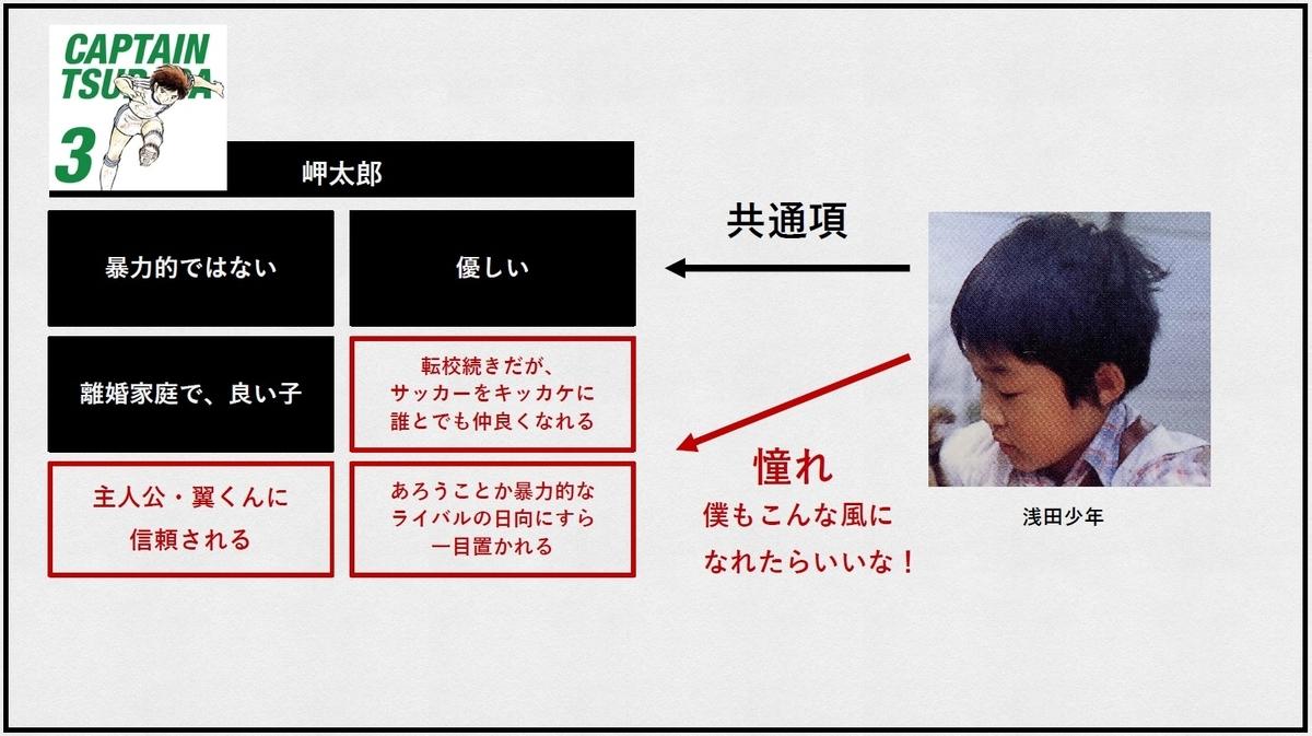 f:id:jump_manga_school:20201027104812j:plain