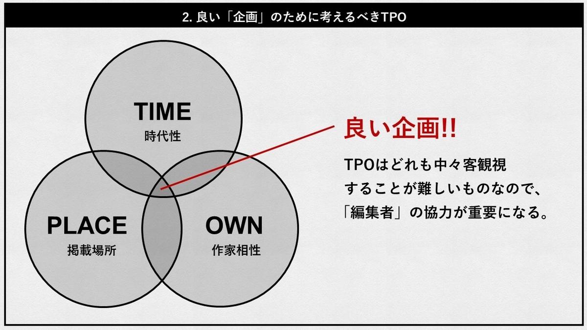 f:id:jump_manga_school:20201126133923j:plain