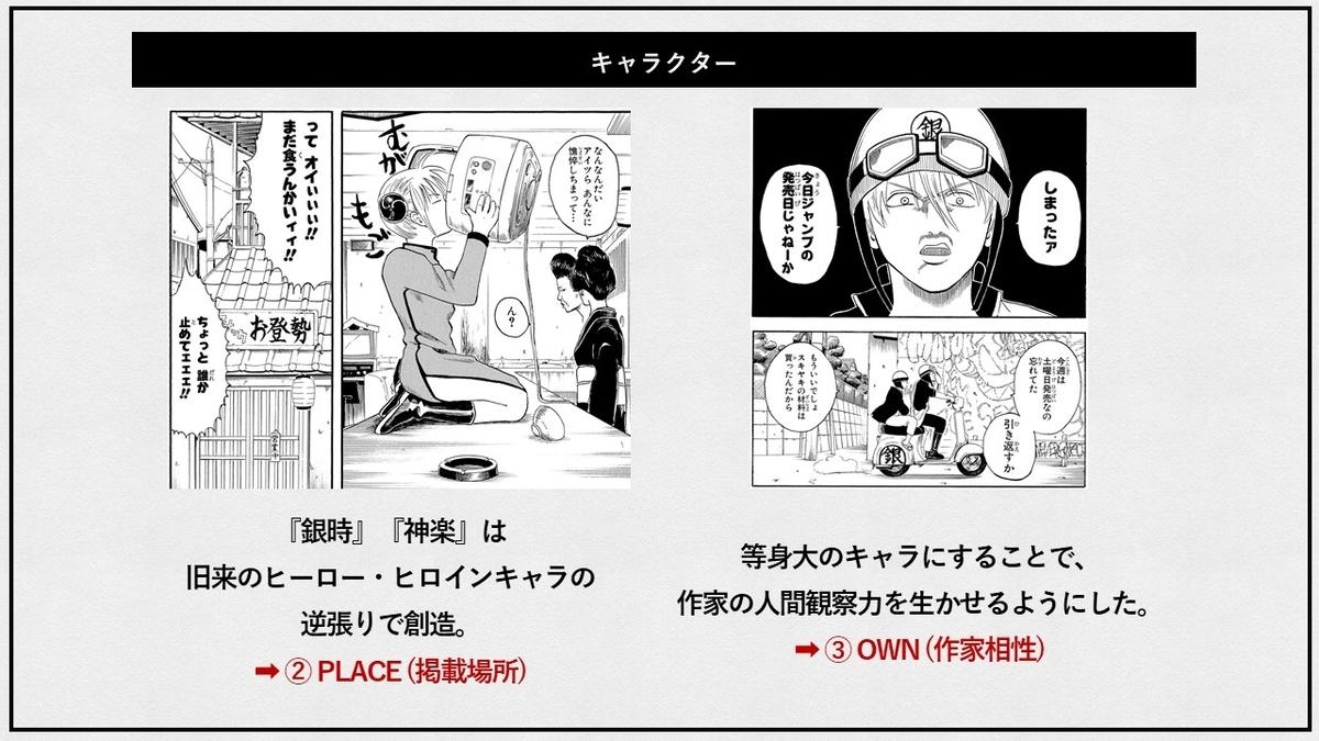 f:id:jump_manga_school:20201126134051j:plain