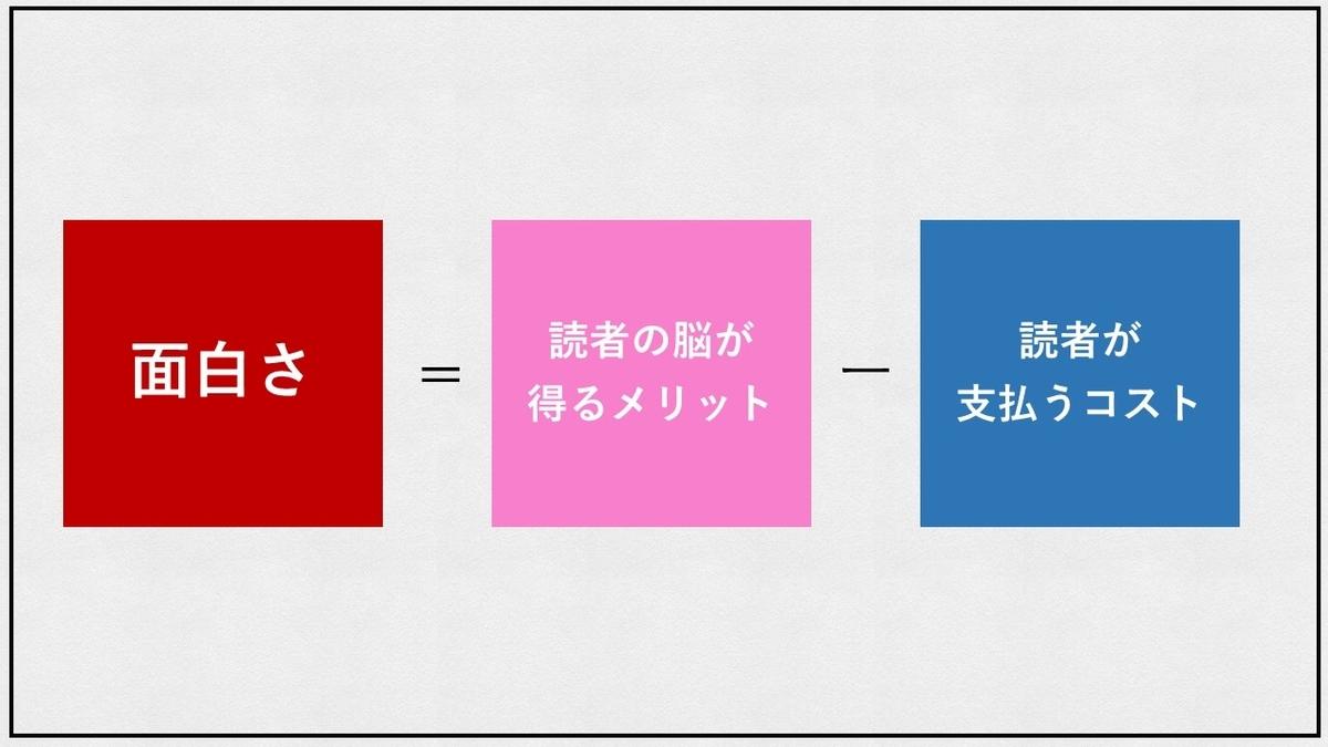 f:id:jump_manga_school:20210217110712j:plain