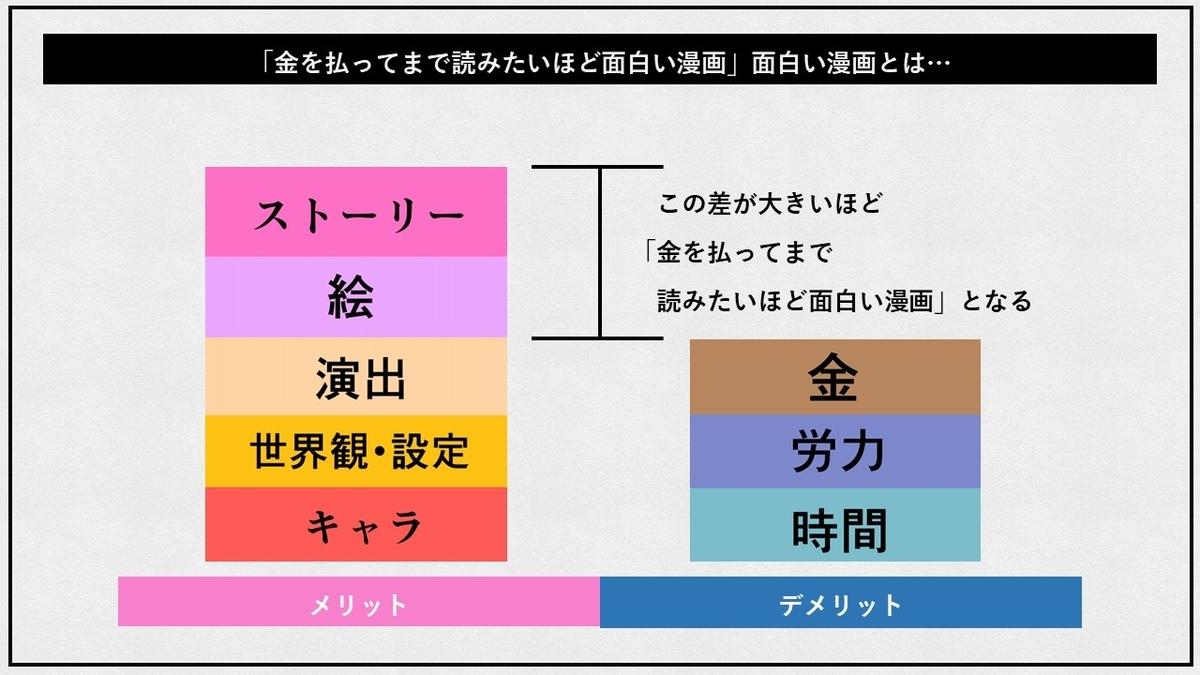 f:id:jump_manga_school:20210217110718j:plain