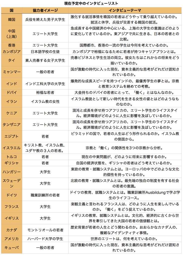 f:id:jumpeikobayashi:20160613205116j:plain