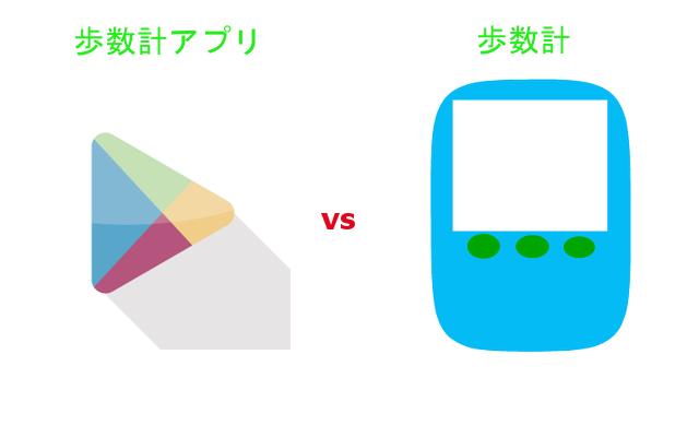 歩数計アプリと歩数計の比較