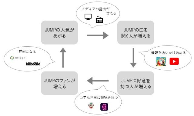 f:id:jumpolic:20201124221531j:image