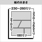 原稿用紙のサイズ