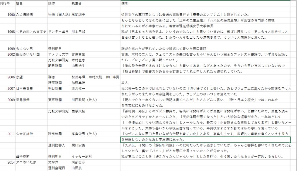 f:id:jun-jun1965:20210921155925p:plain