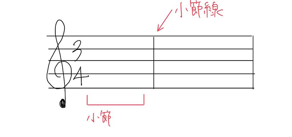 f:id:jun-violin:20210419182419j:image