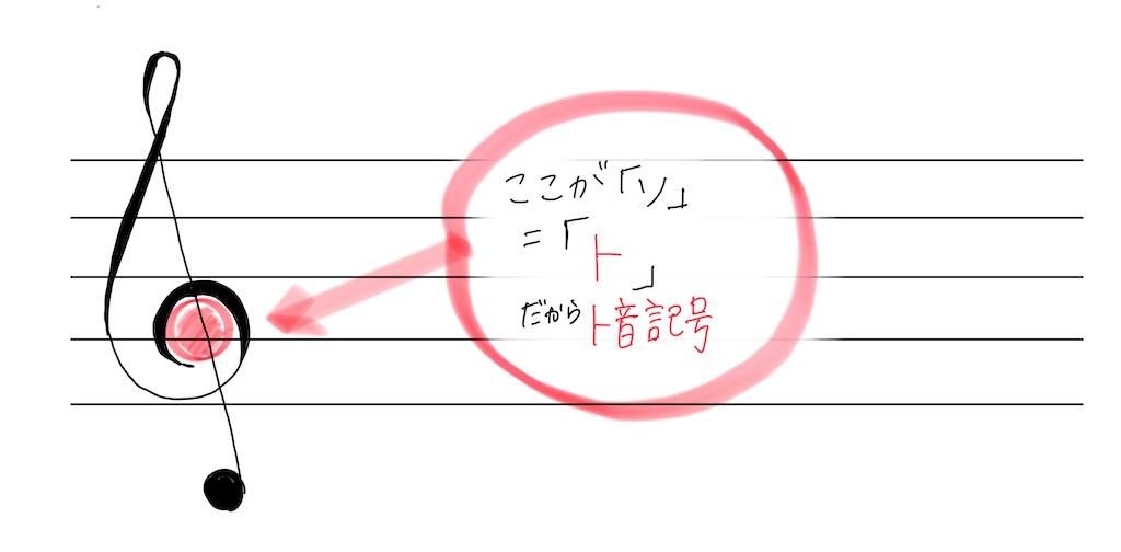 f:id:jun-violin:20210427222516j:image