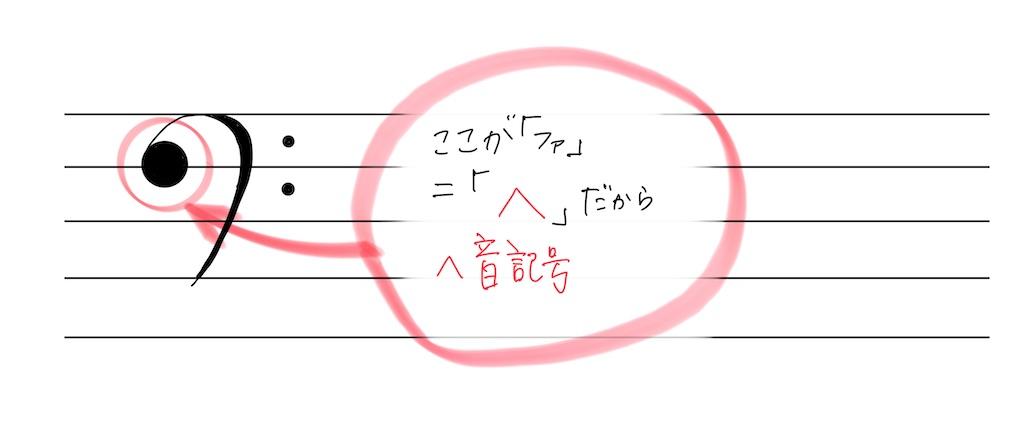 f:id:jun-violin:20210427222552j:image