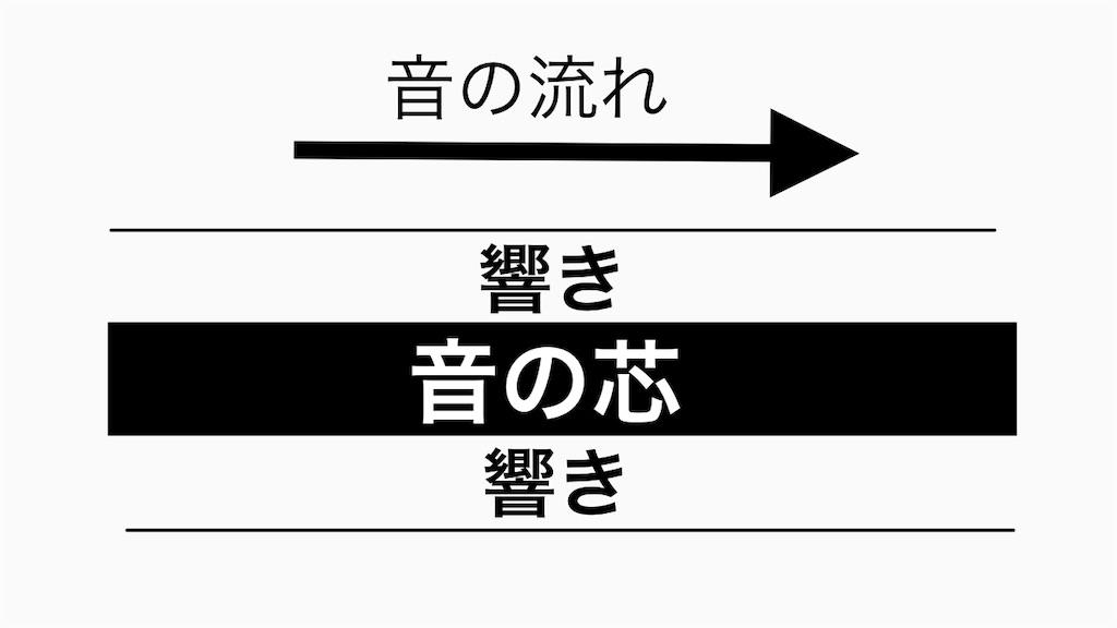 f:id:jun-violin:20210719022453j:image