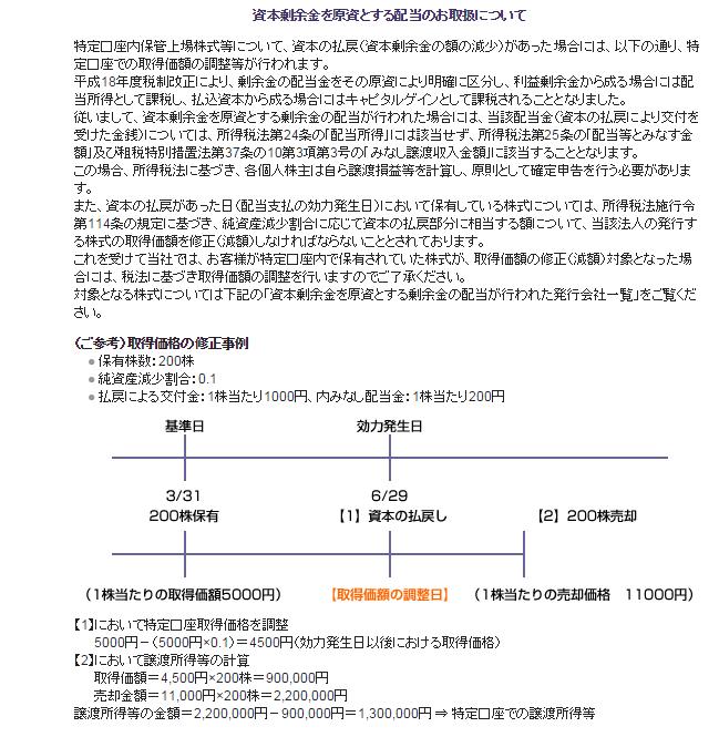 f:id:jun_0017:20150626193239p:plain
