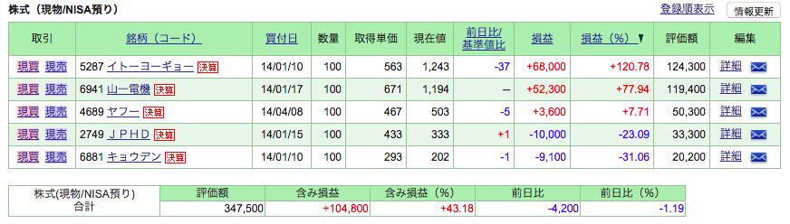 f:id:jun_0017:20150725081232p:plain