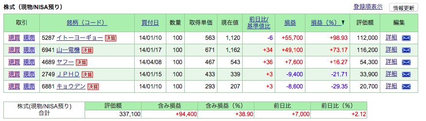 f:id:jun_0017:20150801150545p:plain
