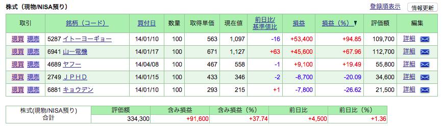 f:id:jun_0017:20150815125540p:plain