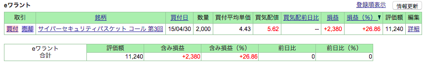f:id:jun_0017:20150815125841p:plain