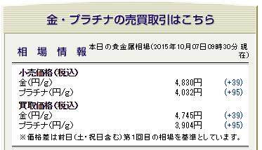 f:id:jun_0017:20151007153929p:plain