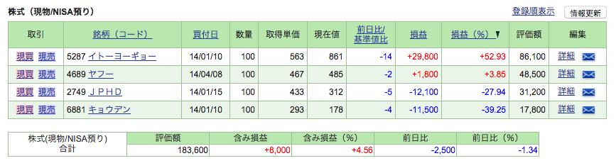 f:id:jun_0017:20151114100006p:plain