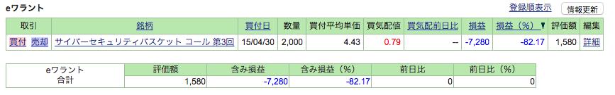 f:id:jun_0017:20151114100254p:plain