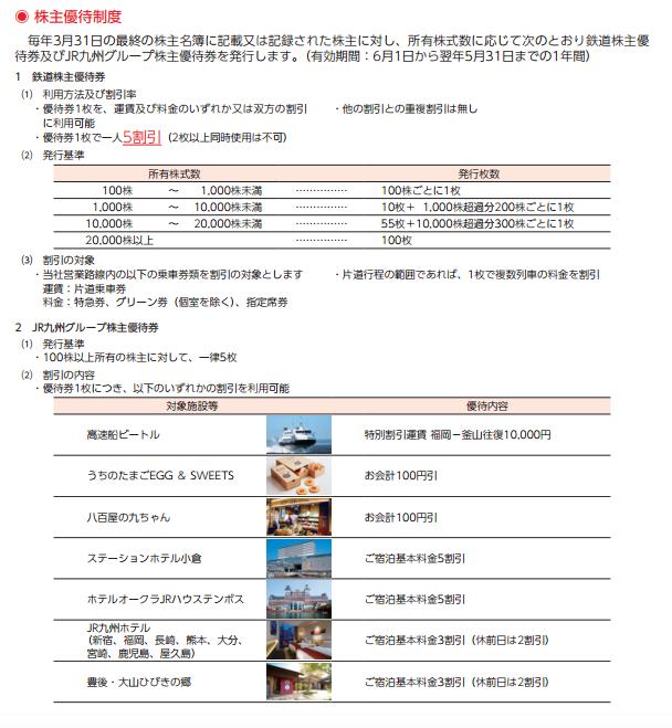f:id:jun_0017:20161007131806p:plain