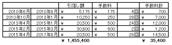 f:id:jun_0017:20170919132010p:plain