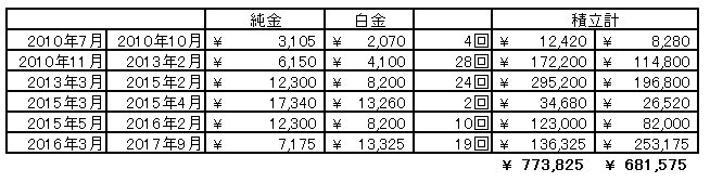 f:id:jun_0017:20170919132347p:plain