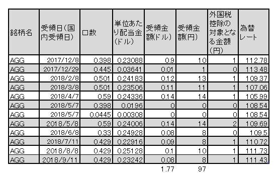 f:id:jun_0017:20180911180534p:plain