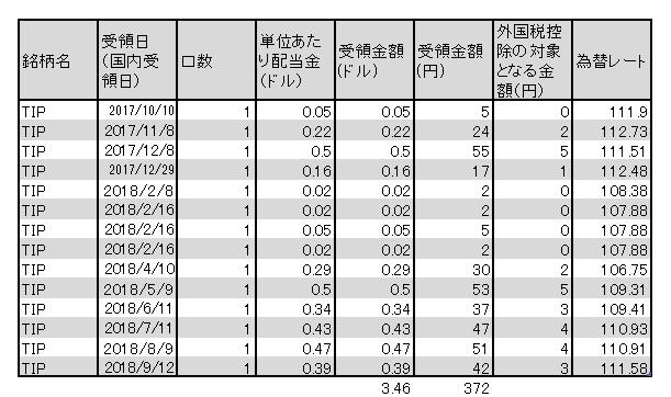 f:id:jun_0017:20180913142901p:plain