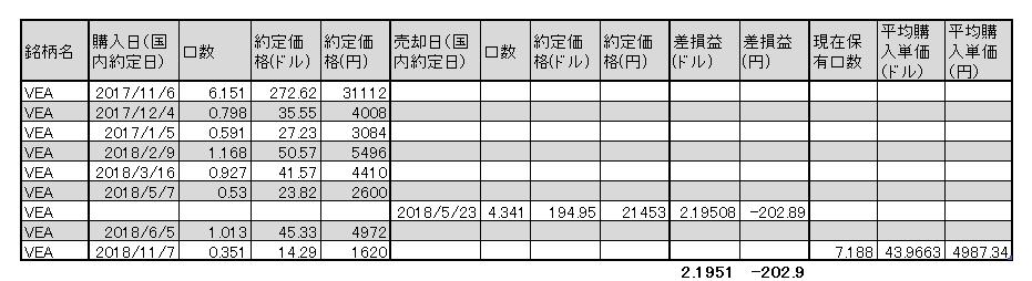 f:id:jun_0017:20181108160315p:plain