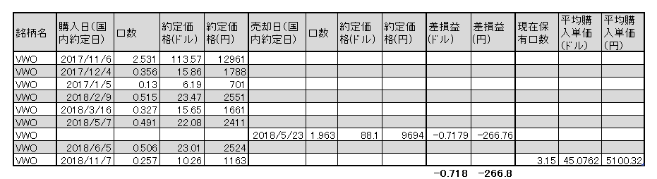 f:id:jun_0017:20181108160341p:plain