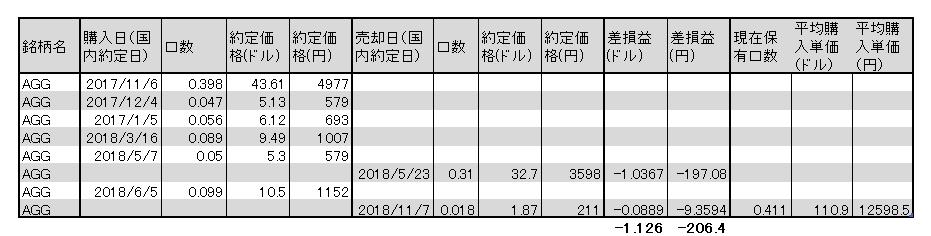 f:id:jun_0017:20181108160501p:plain