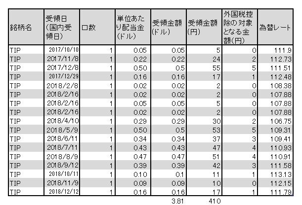 f:id:jun_0017:20181212131635p:plain