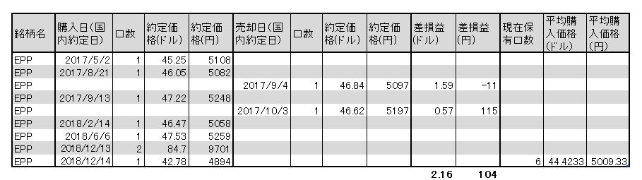 f:id:jun_0017:20181217113228p:plain