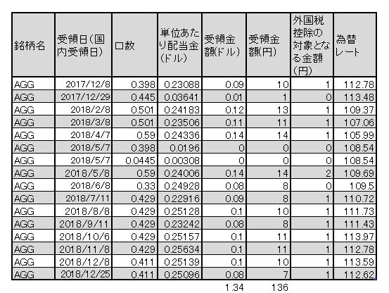 f:id:jun_0017:20181225142640p:plain