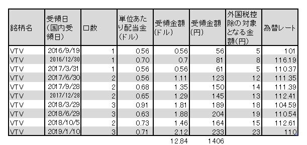 f:id:jun_0017:20190110104050p:plain