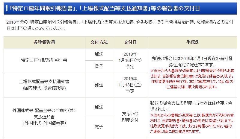 f:id:jun_0017:20190111192839p:plain