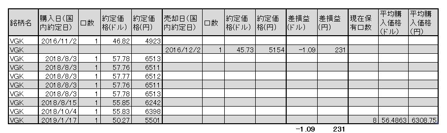 f:id:jun_0017:20190117132213p:plain