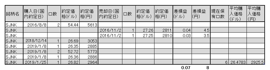 f:id:jun_0017:20190125140158p:plain