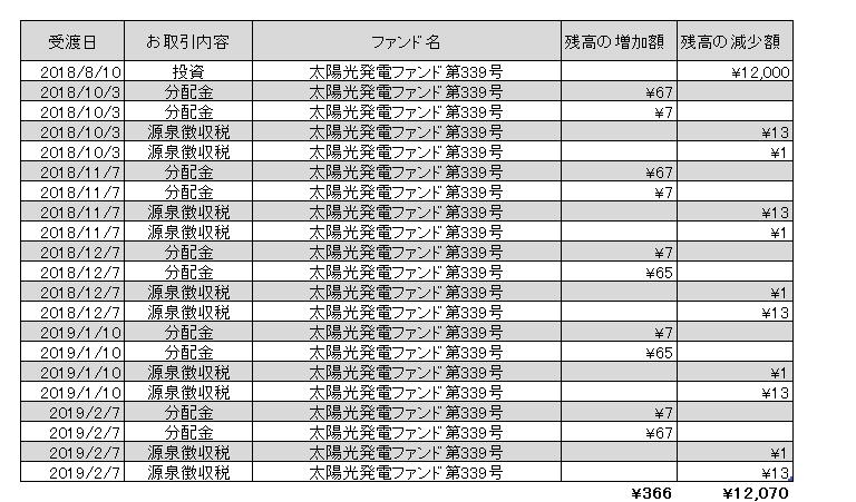 f:id:jun_0017:20190207194348p:plain