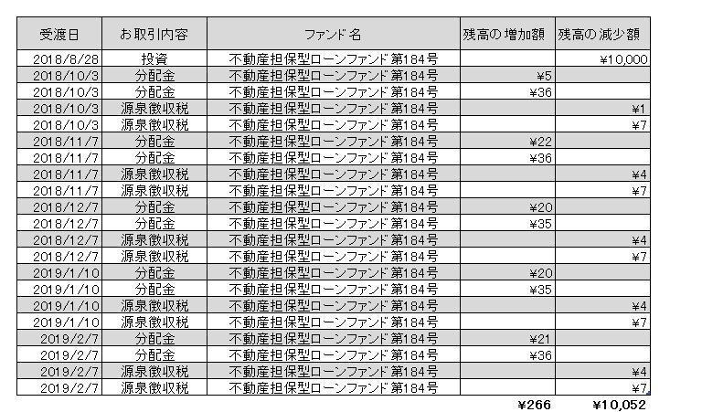 f:id:jun_0017:20190207194409p:plain